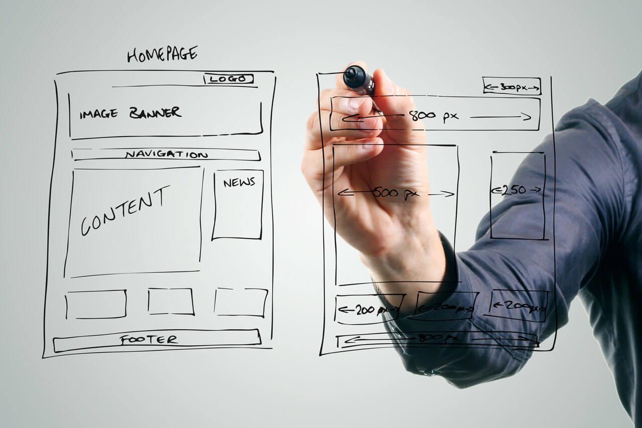 Website Characterization